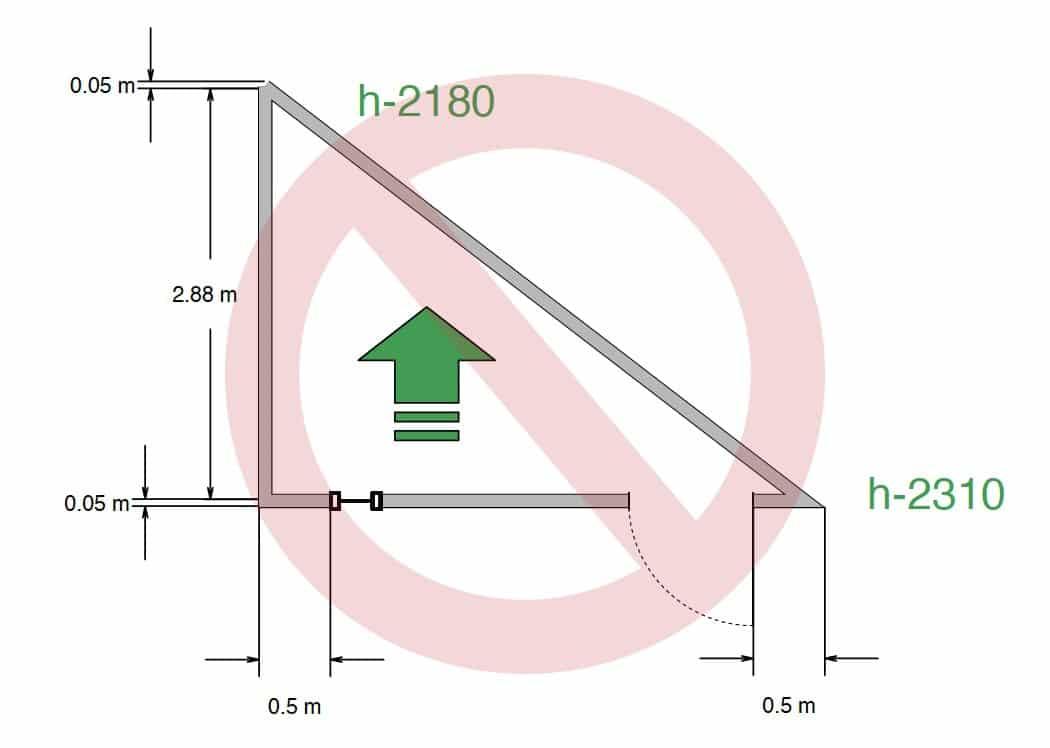Dreieck - Häuschen