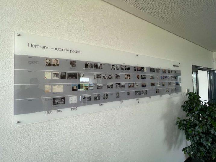 Zeitachse-Tafel in Hörmann